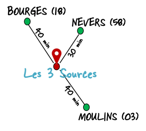 Les 3 sources - les trois sources - Ferme pedagogique - Ferme Therapeutique - pôle équestre - écuries - comment venir ? Sancoins - Nevers - Bourges - Moulins
